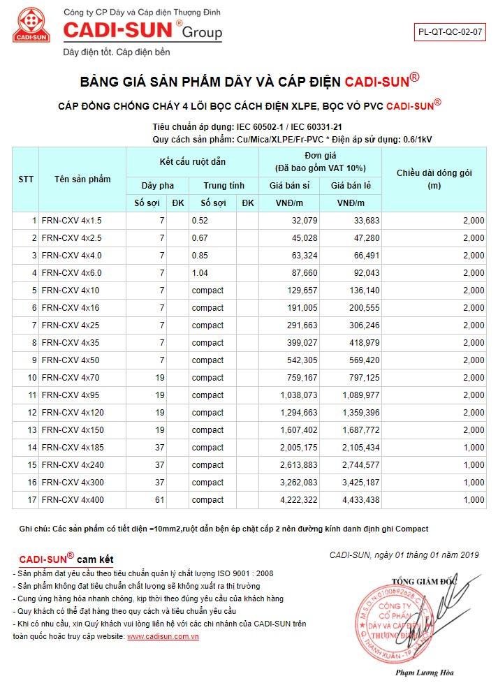 bảng giá Cáp chống cháy Cadisun FRN-CXV 4X
