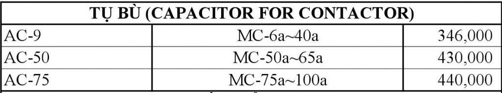Bảng giá Contactor tụ bù Ls