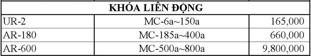 bảng giá Khóa liên động Ls