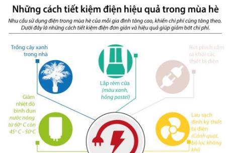 Cách tiết kiệm điện cho mùa hè