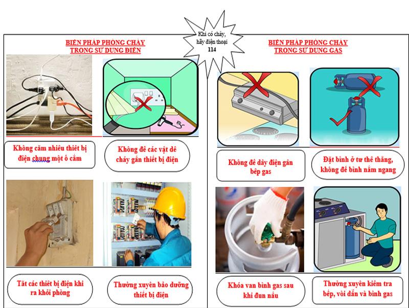 Cách xử lý khi có sự cố cháy nổ