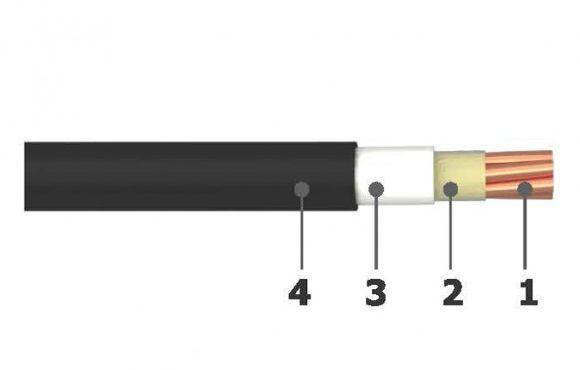 Cáp chống cháy 1 lõi không giáp bảo vệ Goldcup