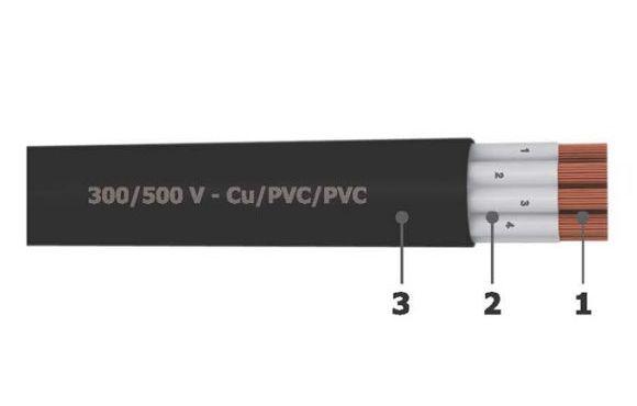Cáp điều khiển ruột mềm không màn chắn 300/500V