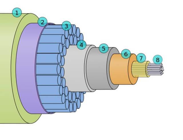 Cấu trúc cơ bản của cáp quang biển