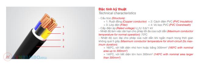 Cáp 2 lõi hạ thế Trần Phú CVV 2x10 mm2