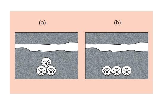 Đi cáp ngầm trong ống với cáp 1 lõi