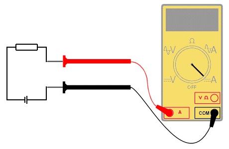 Dòng điện, điện áp là gì