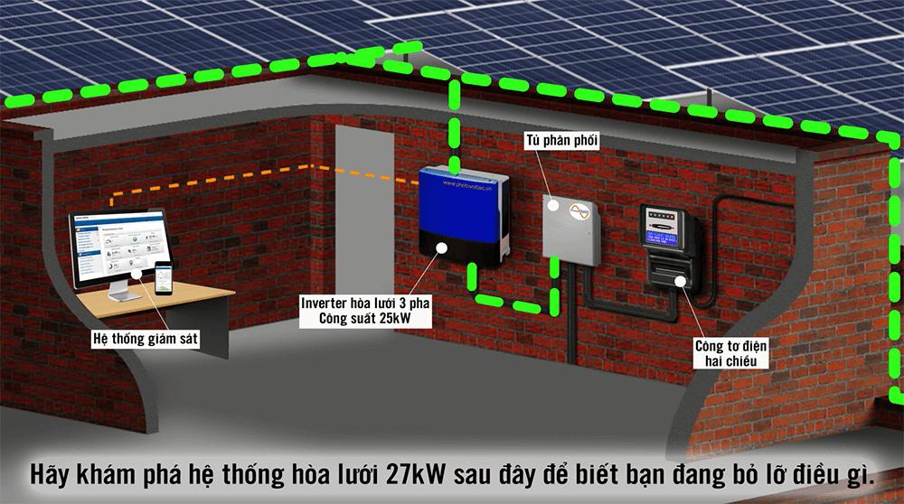 Hệ thống điện mặt trời pv 27kwp