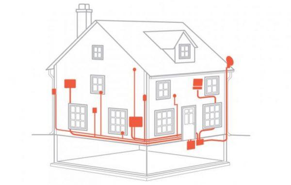 Những lưu ý về hệ thống điện gia đình