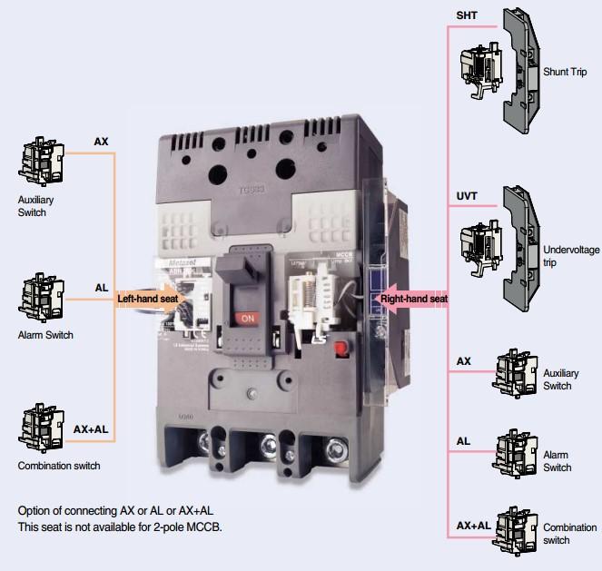 Phụ kiện cầu dao điện MCCB Ls