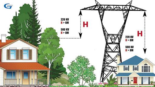 Quy định về an toàn điện dành cho doanh nghiệp