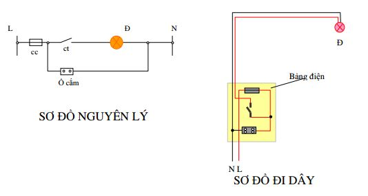 Sơ đồ nguyên lý mạch điện
