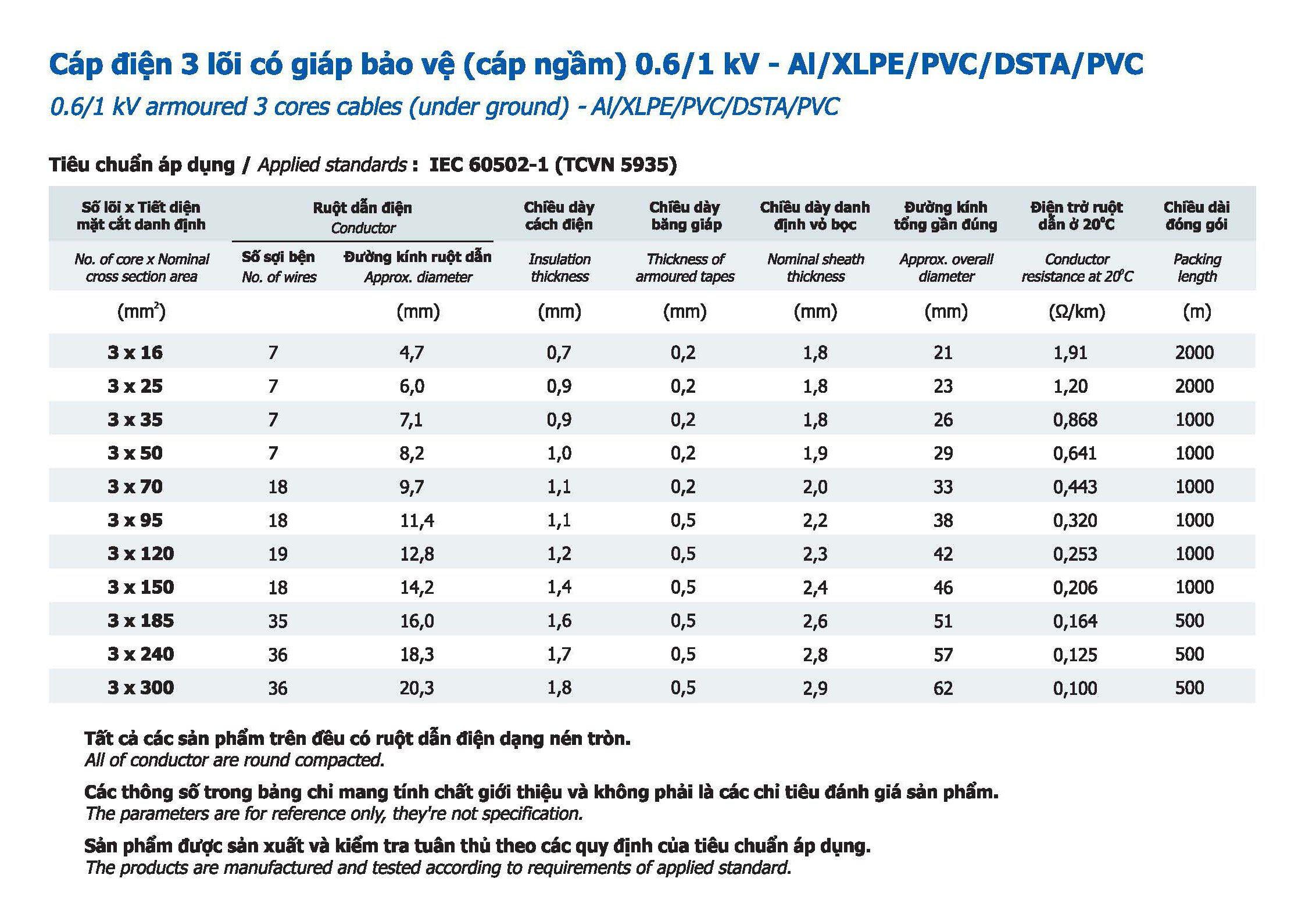 Thông số Cáp nhôm Goldcup 3 lõi có giáp bảo vệ