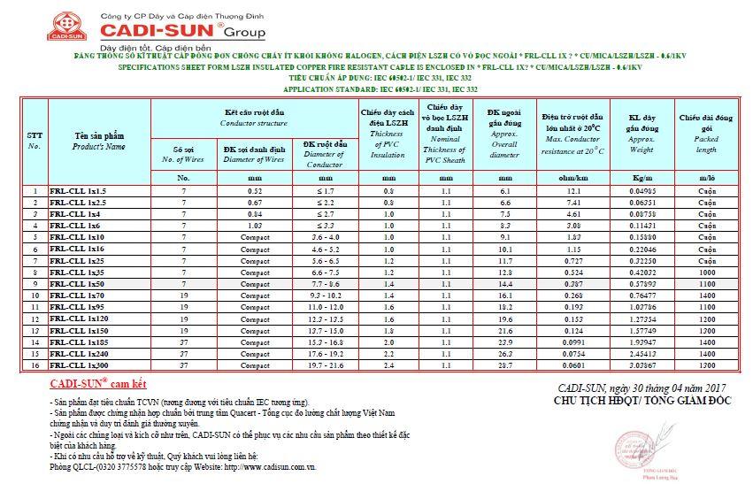Thông số kỹ thuật Cáp chống cháy Cadisun FRL-CLL1X