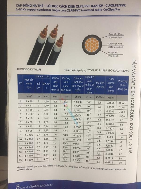 Thông số kỹ thuật cáp đồng hạ thế 1 lõi Cadi-ruby