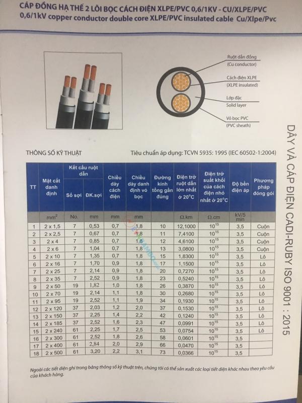 Thông số kỹ thuật cáp đồng hạ thế 2 lõi Cadi-Ruby