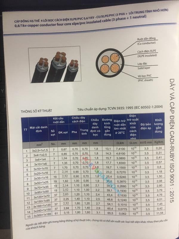 Thông số kỹ thuật Cáp đồng hạ thế 4 lõi 3 pha bọc cách điện Cadi-ruby