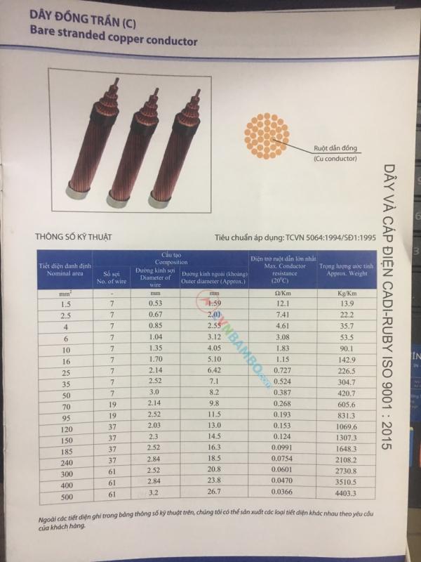 Thông số kỹ thuật cáp đồng trần Cadi Rubi C